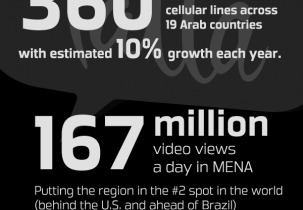 YallaTV VOD Infographic